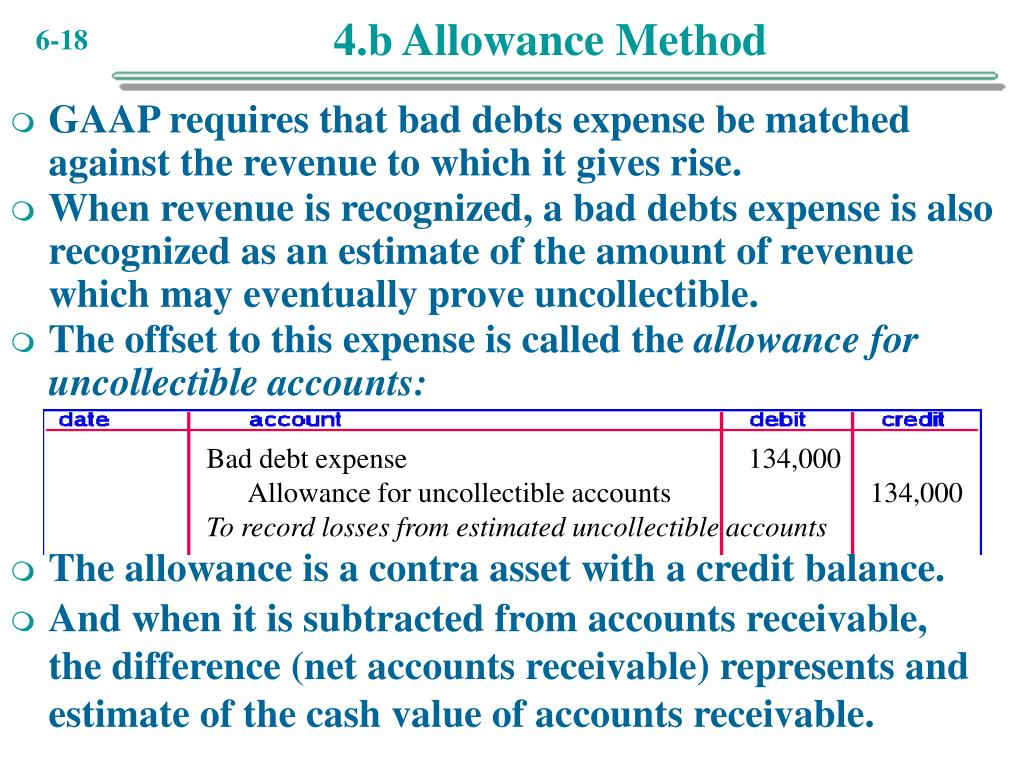 4.b Allowance Method