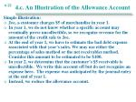 4 c an illustration of the allowance account