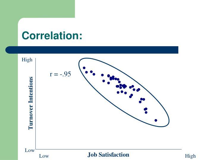 Correlation: