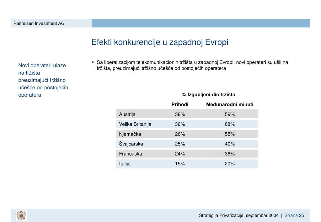 Efekti konkurencije u zapadnoj Evropi