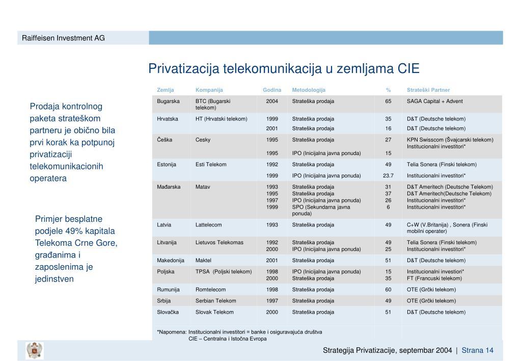 Privatizacija telekomunikacija u zemljama CIE