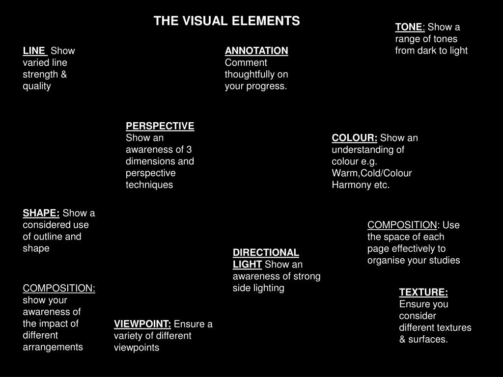 THE VISUAL ELEMENTS