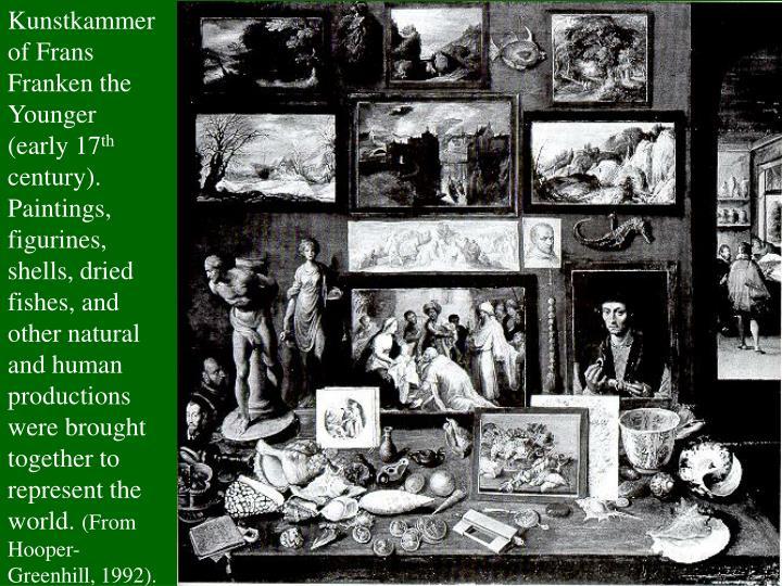 Kunstkammer of Frans Franken the Younger (early 17