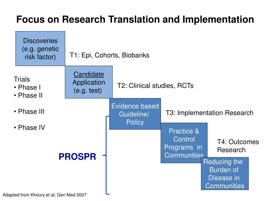Focus on Research Translation and Implementation