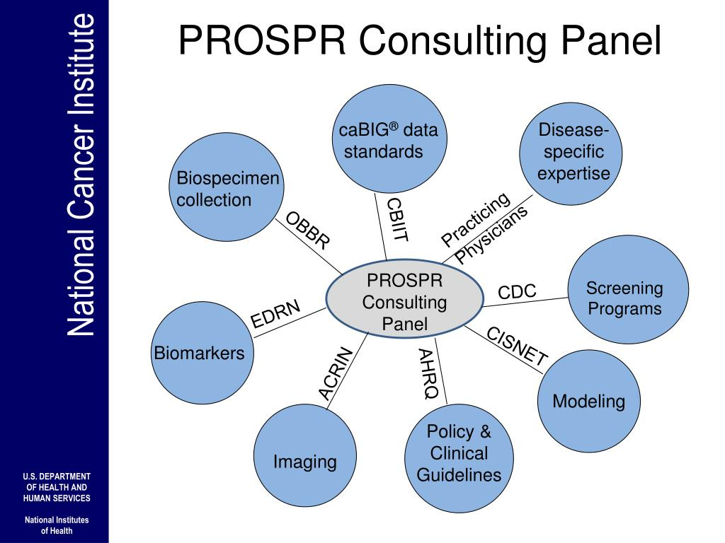 PROSPR Consulting Panel