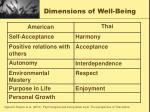dimensions of well being