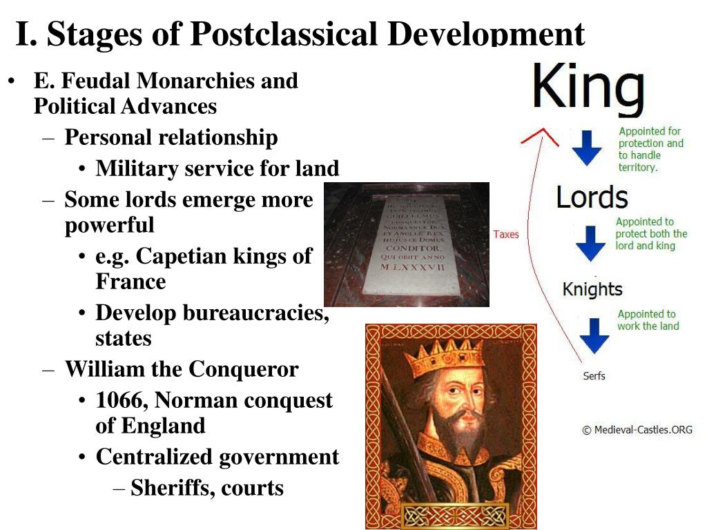 E. Feudal Monarchies and Political Advances