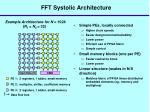 fft systolic architecture