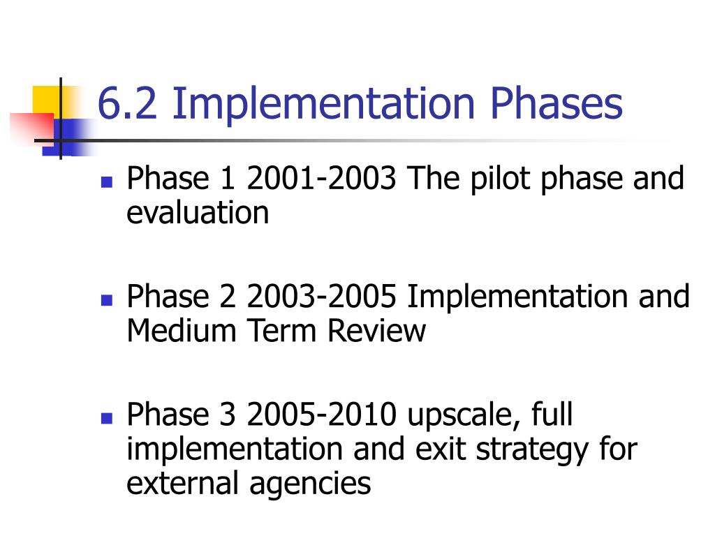 6.2 Implementation Phases