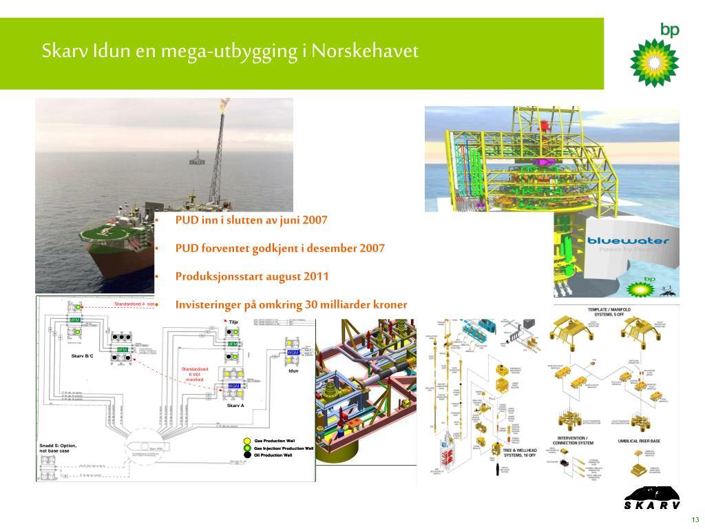 Skarv Idun en mega-utbygging i Norskehavet
