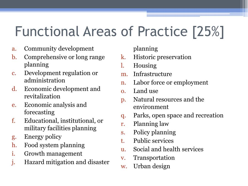 Functional Areas of Practice [25%]