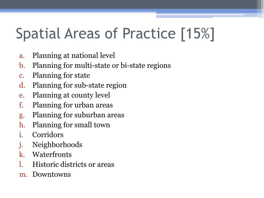 Spatial Areas of Practice [15%]