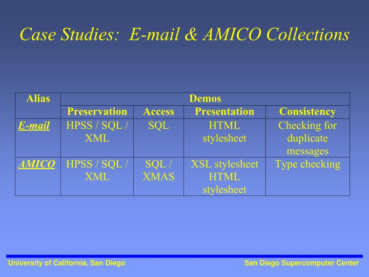 Case Studies:  E-mail & AMICO Collections