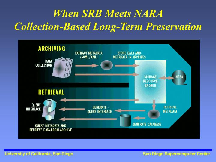 When srb meets nara collection based long term preservation