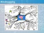 mindmapping45