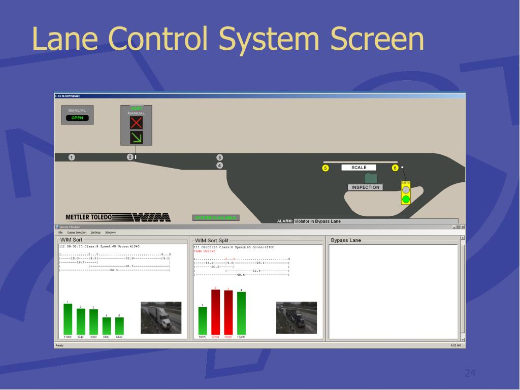 Lane Control System Screen