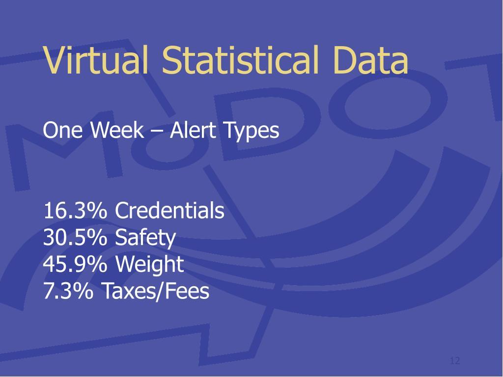 Virtual Statistical Data