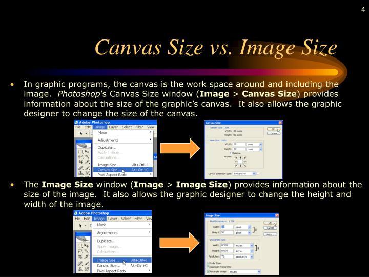 Canvas Size vs. Image Size