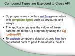 compound types are exploded to cross api
