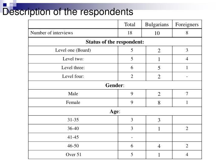 Description of the respondents