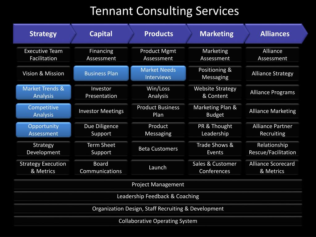 Tennant Consulting Services
