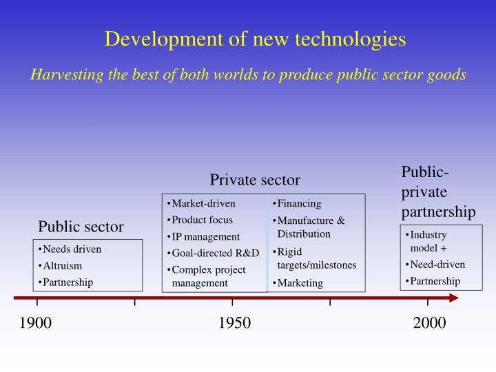 Development of new technologies