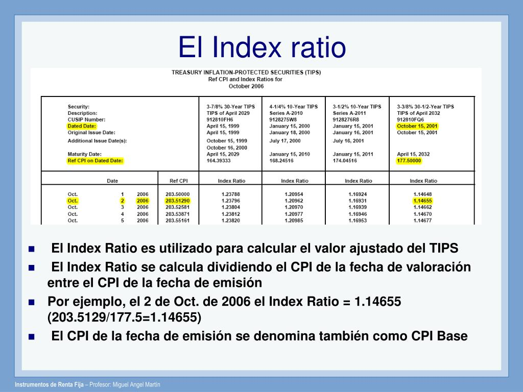 El Index ratio
