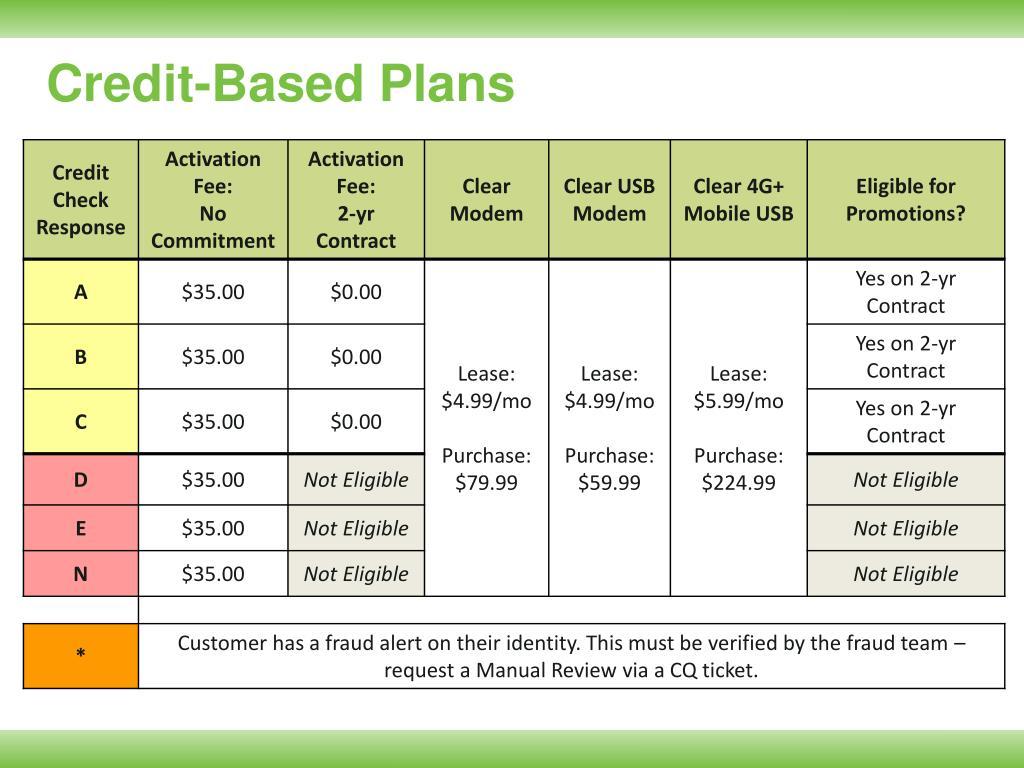 Credit-Based Plans