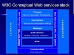 w3c conceptual web services stack