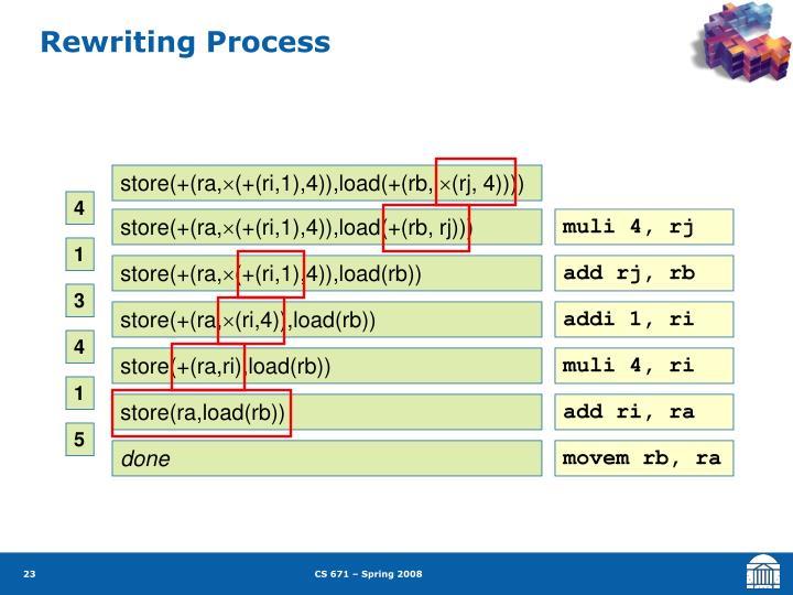 Rewriting Process