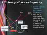 efficiency excess capacity