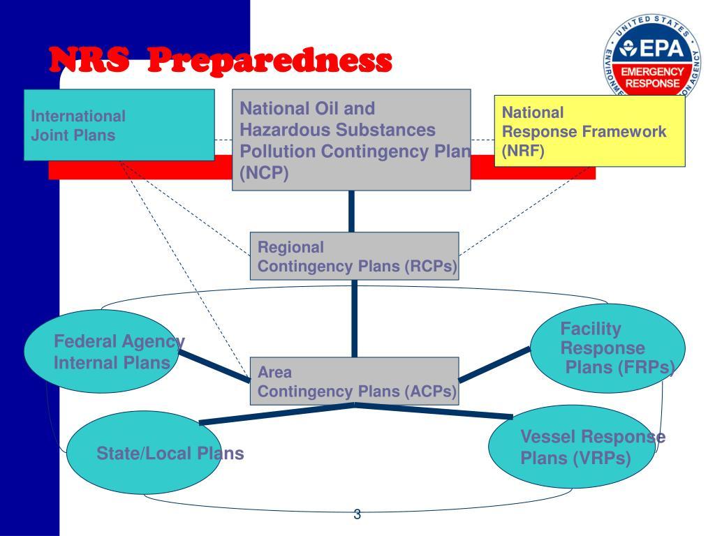 NRS  Preparedness