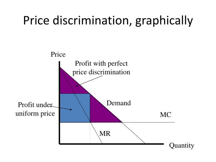 Price discrimination, graphically