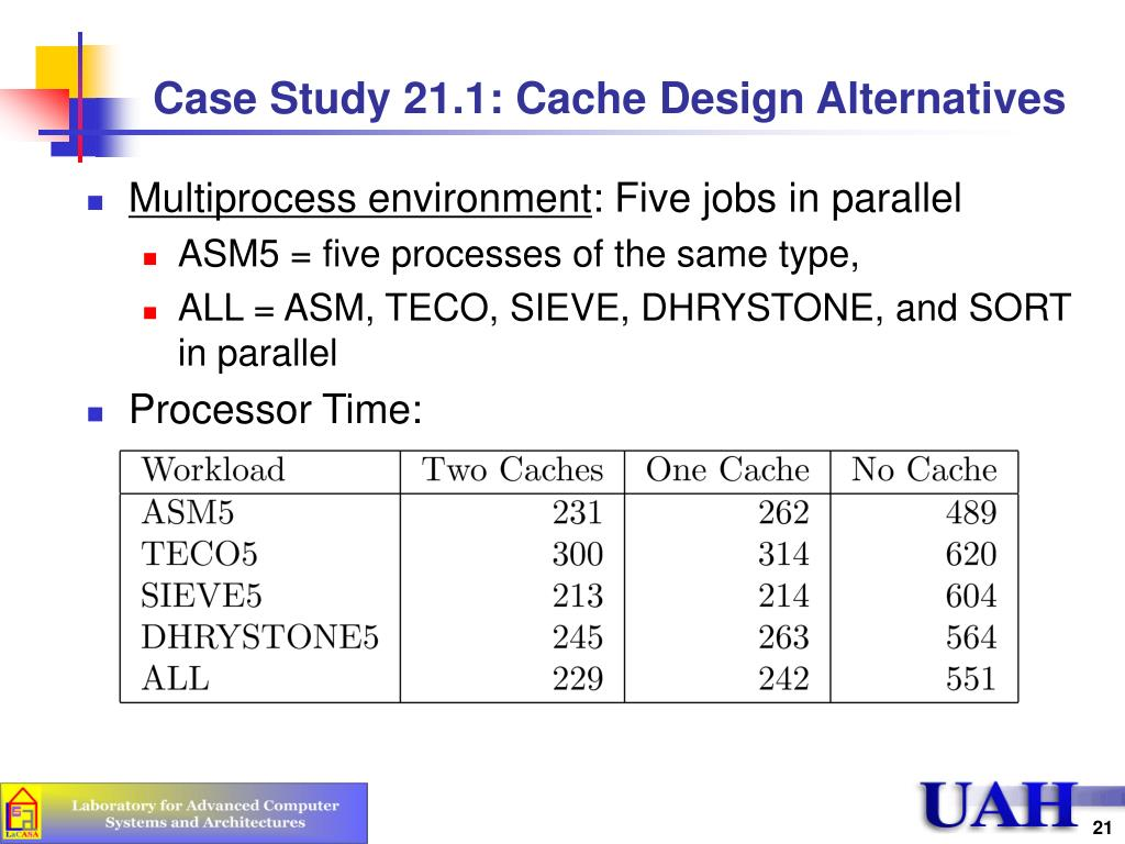 Case Study 21.1: Cache Design Alternatives