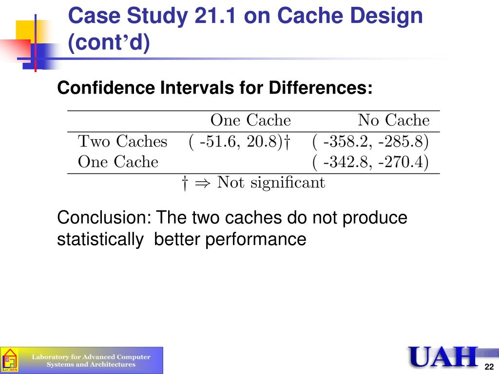Case Study 21.1 on Cache Design (cont
