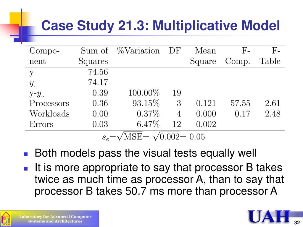 Case Study 21.3: Multiplicative Model