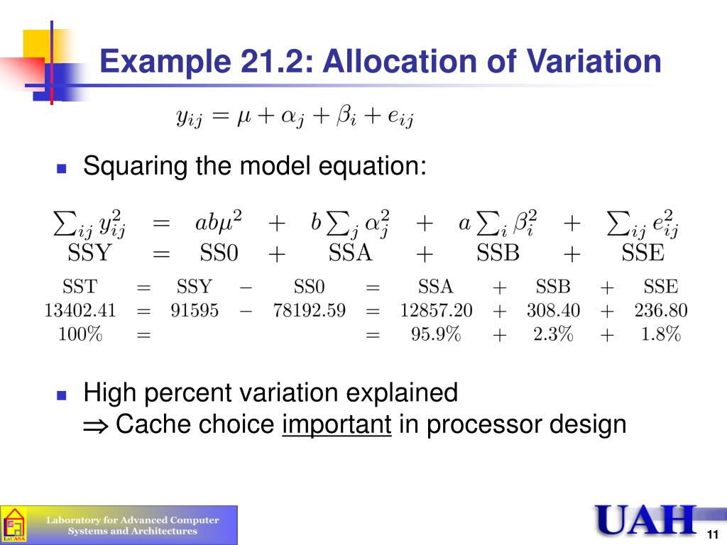 Example 21.2: Allocation of Variation