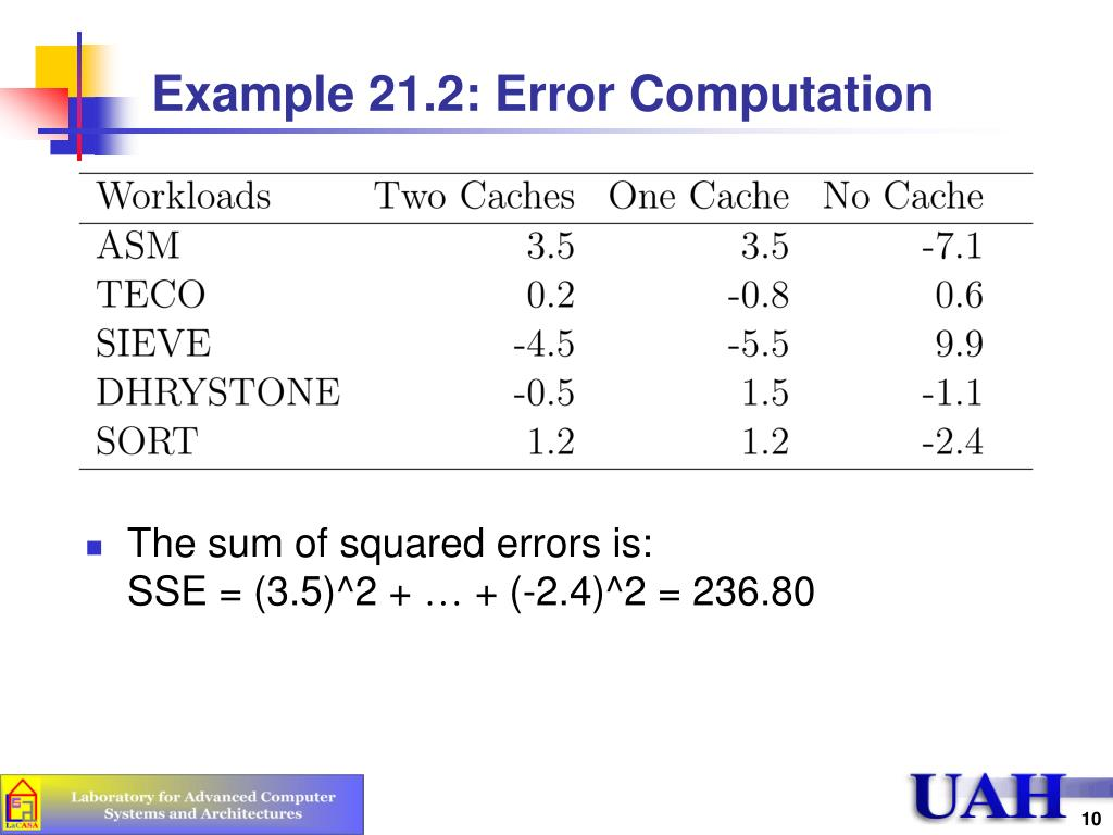 Example 21.2: Error Computation