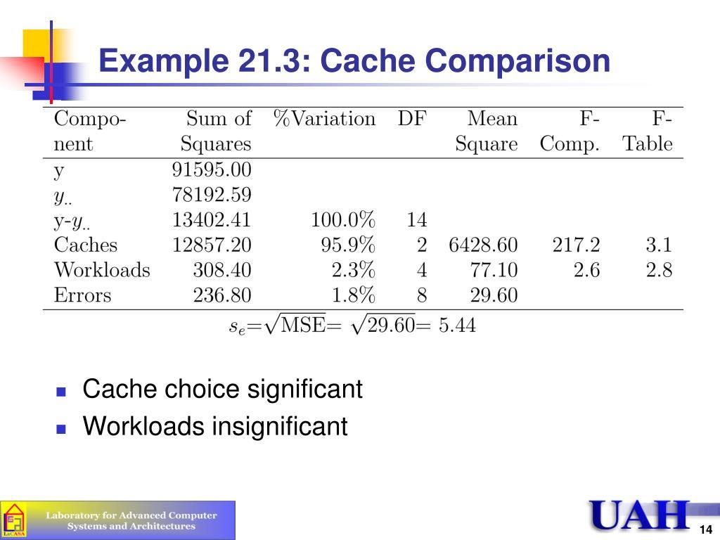 Example 21.3: Cache Comparison
