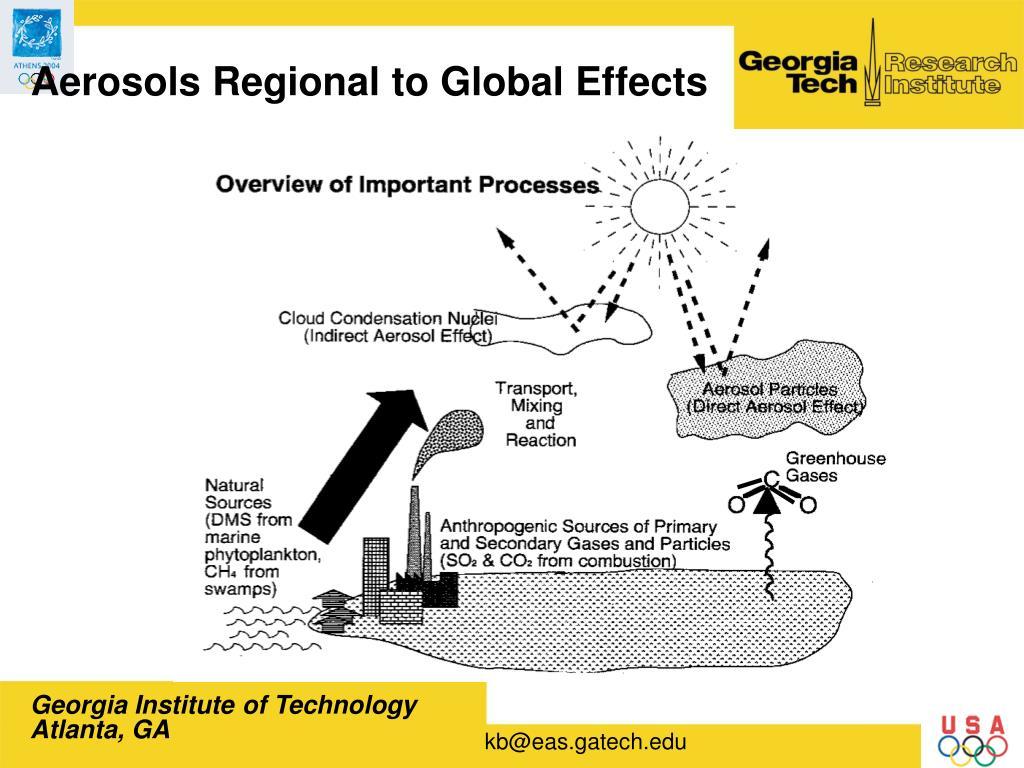 Aerosols Regional to Global Effects