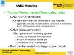 arec modeling24