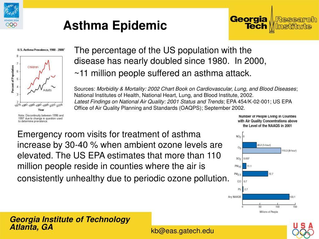 Asthma Epidemic