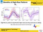 benefits of high rise platform o 3
