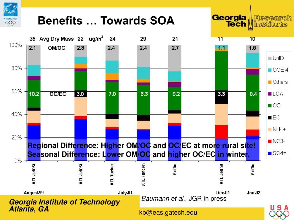 Benefits … Towards SOA