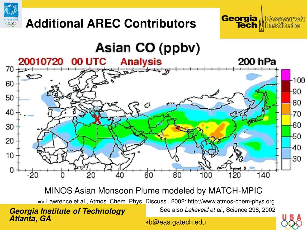 Additional AREC Contributors