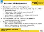 proposed gt measurements