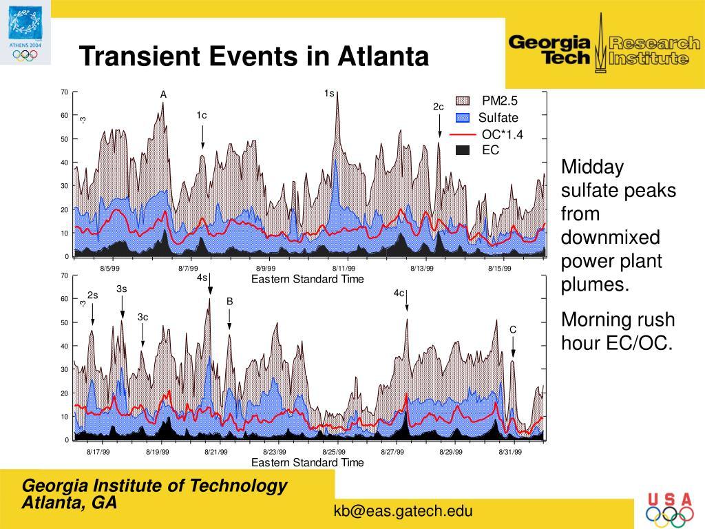 Transient Events in Atlanta