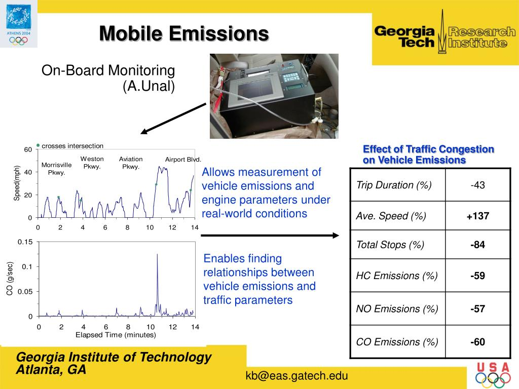 Mobile Emissions