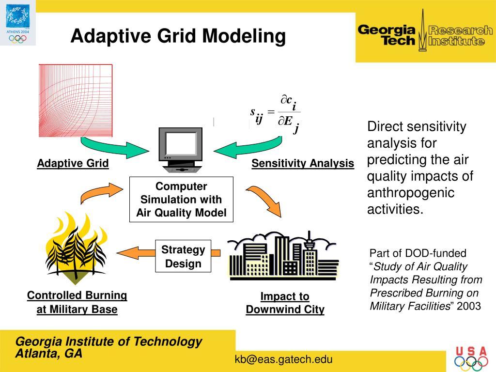 Adaptive Grid