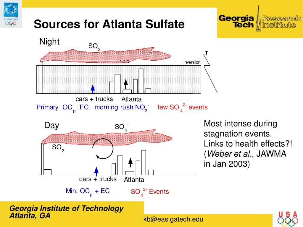Sources for Atlanta Sulfate